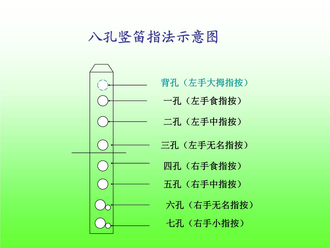 歌曲中国人竖笛谱子