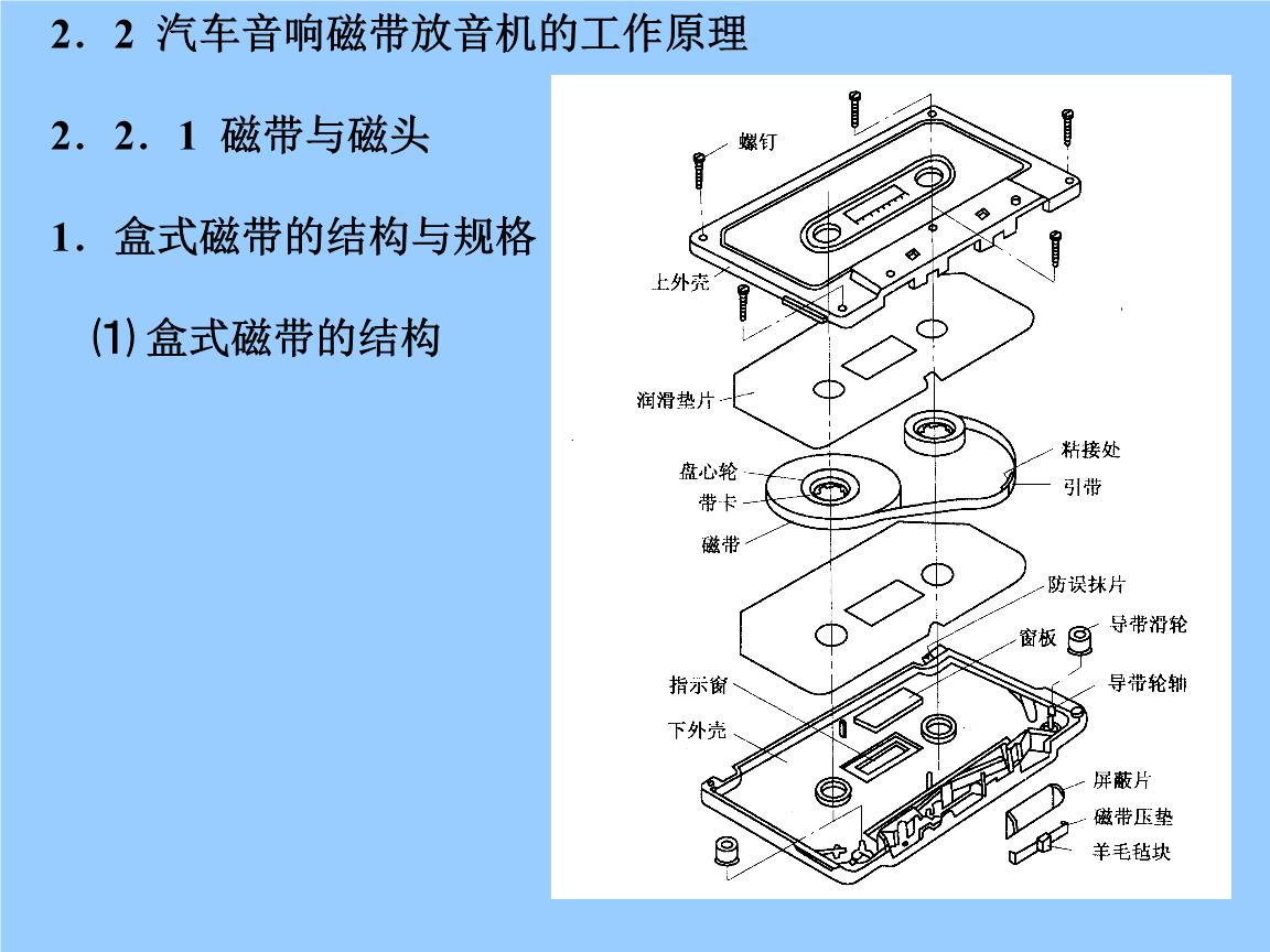 第06讲汽车音响磁带放音机的工作原理.ppt